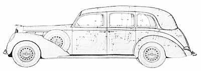 Mandan Car Dealerships
